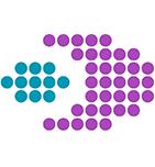 логотип Машиностроительный завод, Электросталь